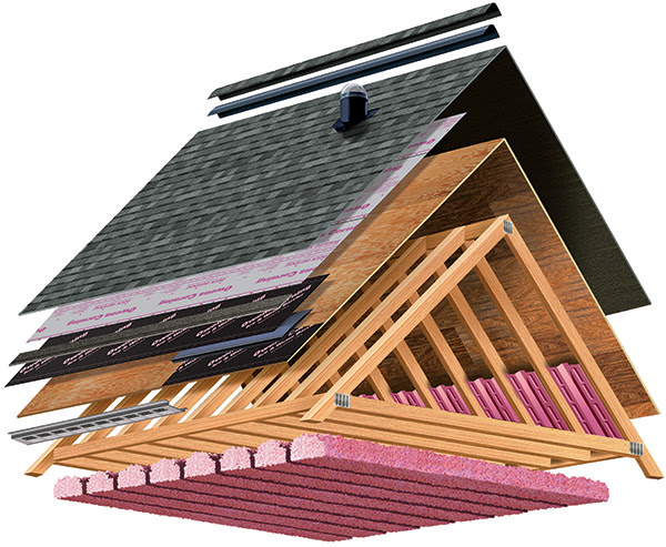 total protection roofing system diagram