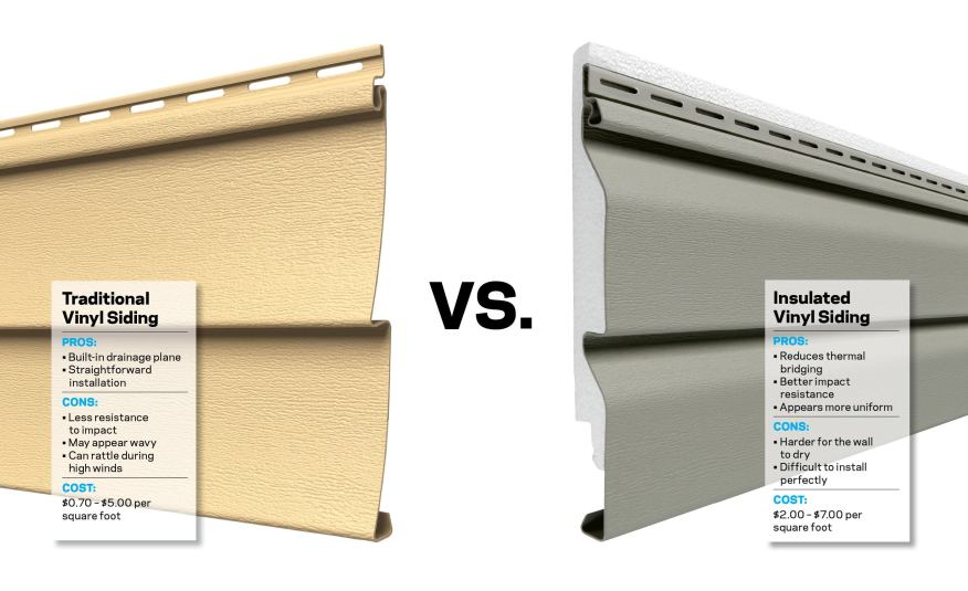 traditional siding vs insulated vinyl siding diagram